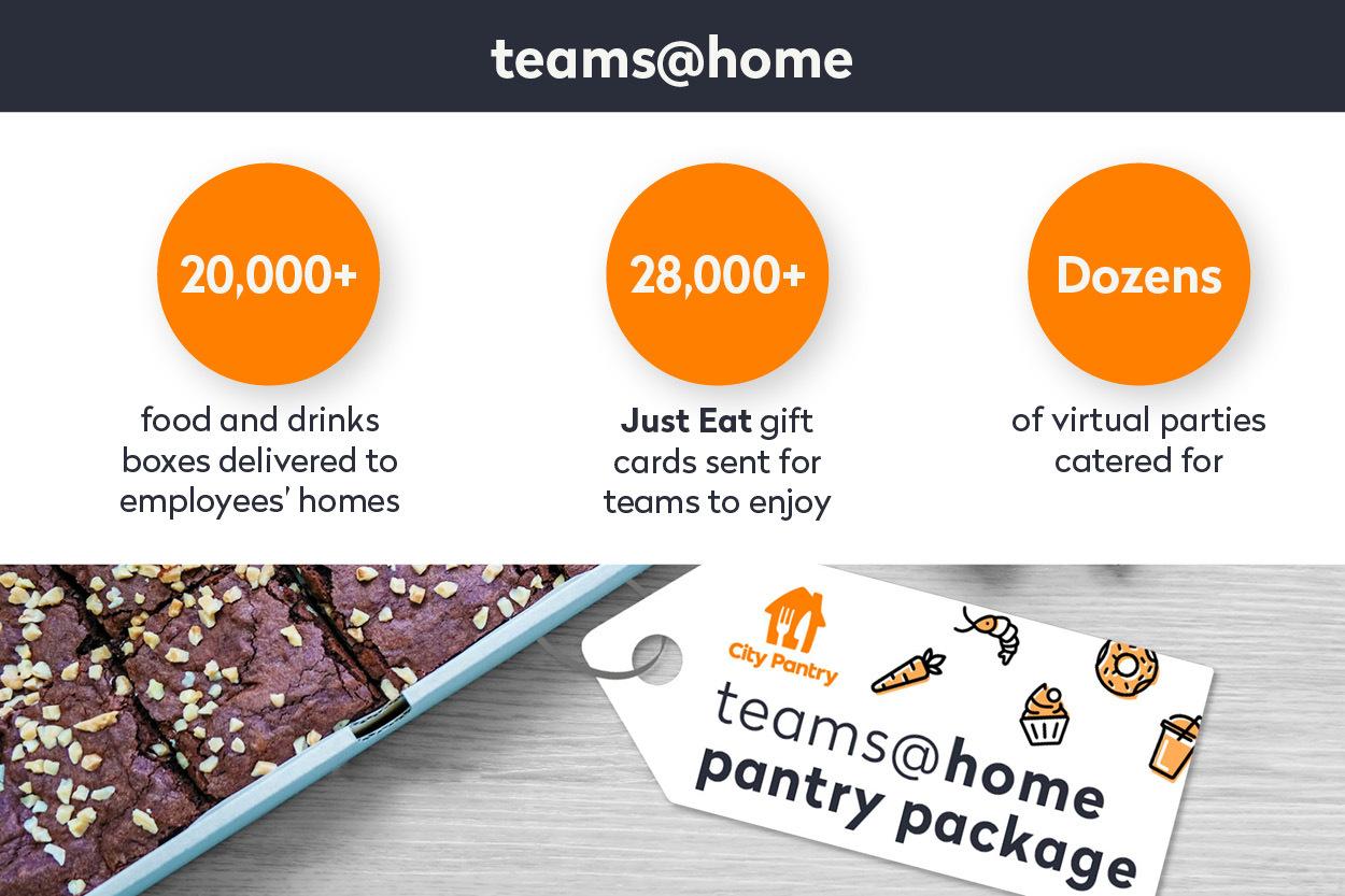 infographic showing how many food boxes we've delivered as well as how many Just Eat gift cards have been sent, and how many virtual parties catered for