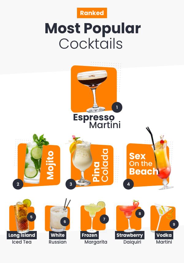 Most Popular Cocktails-m