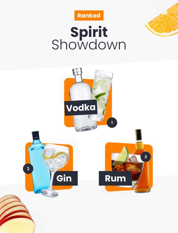 Spirit Showdown-m